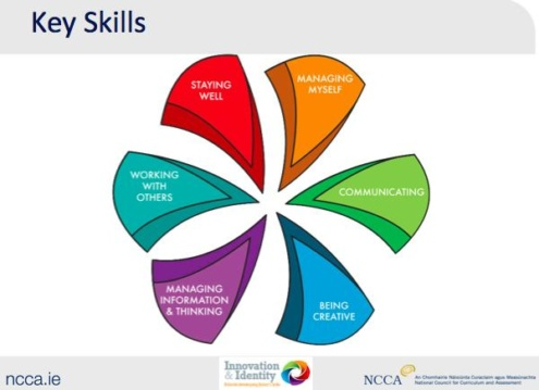 Key Skills of the Junior Cycle Image: www.pdst.ie