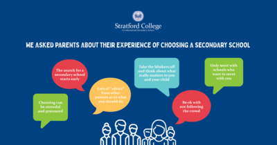 Our parents talked to us about choosing a secondary school